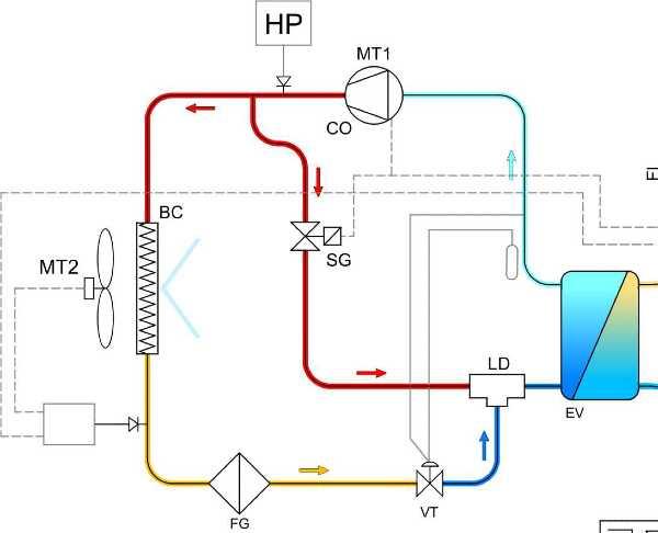 Circuit réfrigérant WLA 600